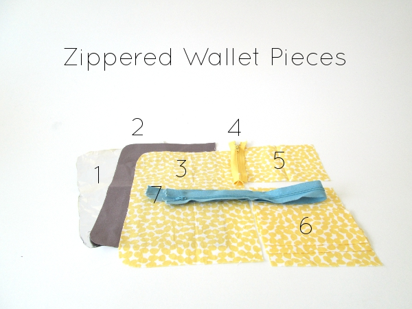 RFID Blocking Zippered Wallet Tutorial | Red Circle Crafts